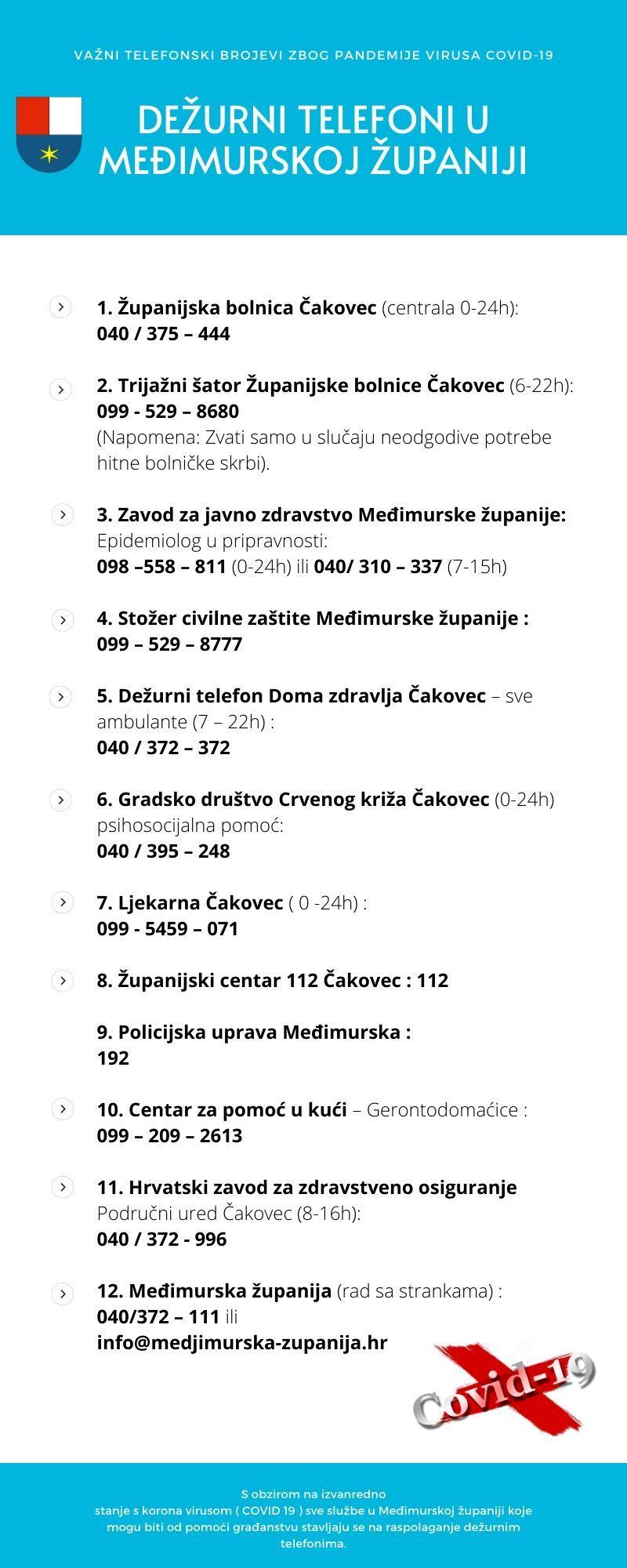 Dežurni telefoni u Međimurskoj županiji (5)